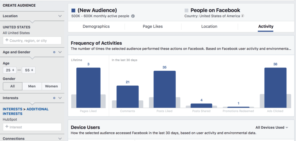 Facebook Audience Insights for HubSpot Activity Page