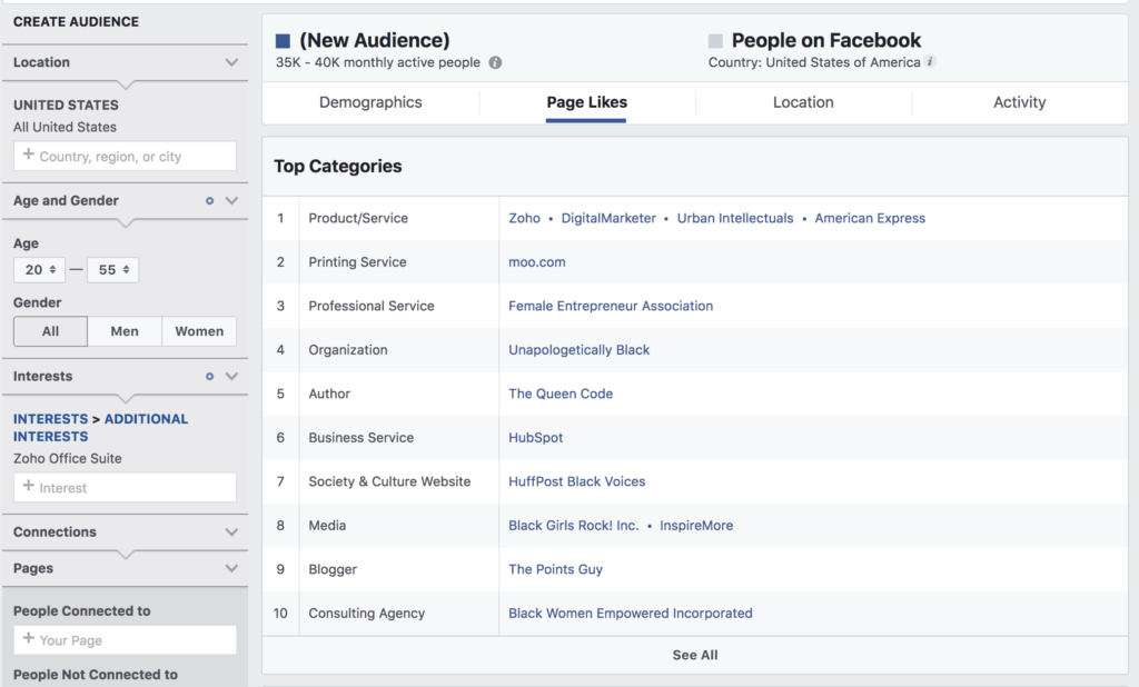 Facebook Audience Insights search for Zoho Office Suite