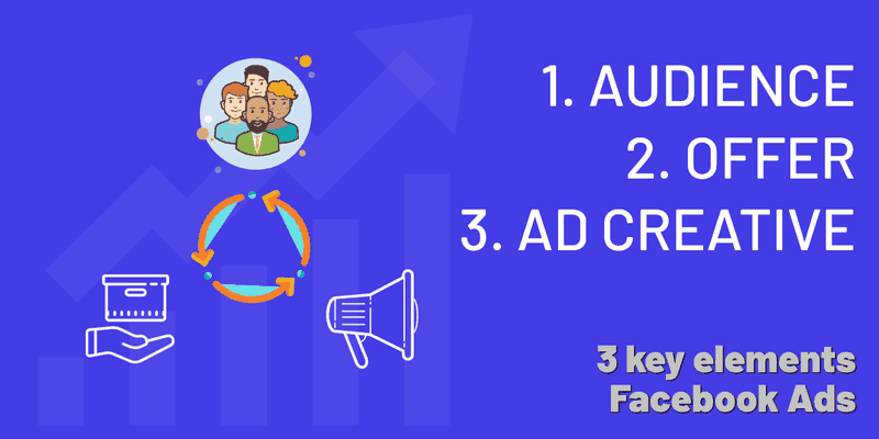 How to promote tour packages with facebook ads 3 key elements pixelio